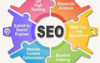 ZWAANZ | Blog/ News: Switchon My Media > Search Engine Optimization for Beginners: SEO 101 | Tips + Tools
