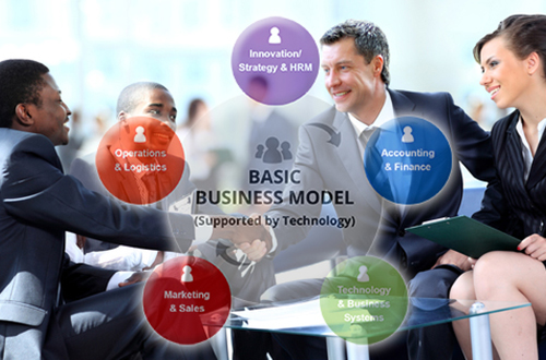 ZWAANZ | Business Services
