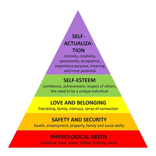 ZWAANz | Maslow's Hierarchy of Needs Pyramid